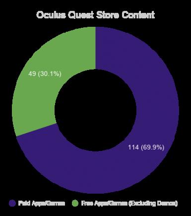 Oculus Quest Store Content (8)